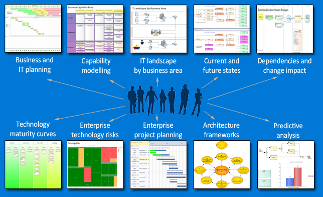 Enterprise architect the enterprise architecture solution sparx alt malvernweather Image collections