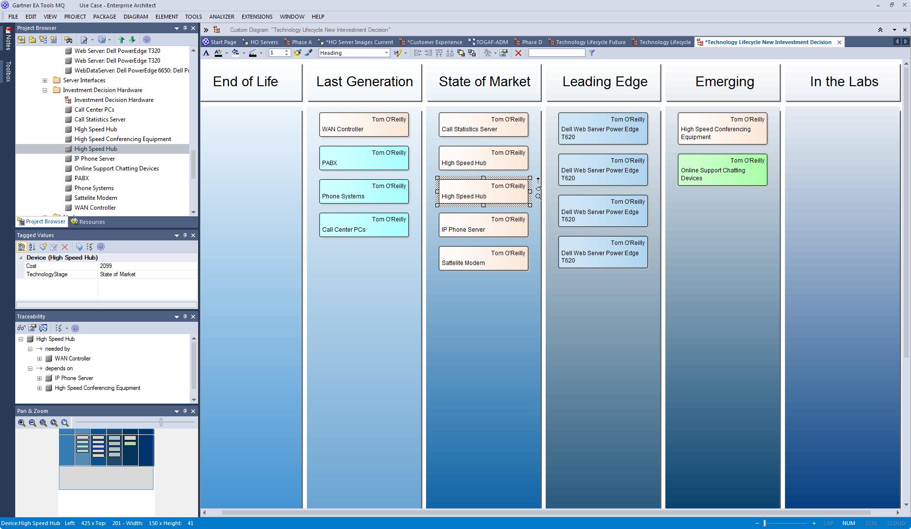 Enterprise architect the enterprise architecture solution sparx it portfolio management malvernweather Image collections