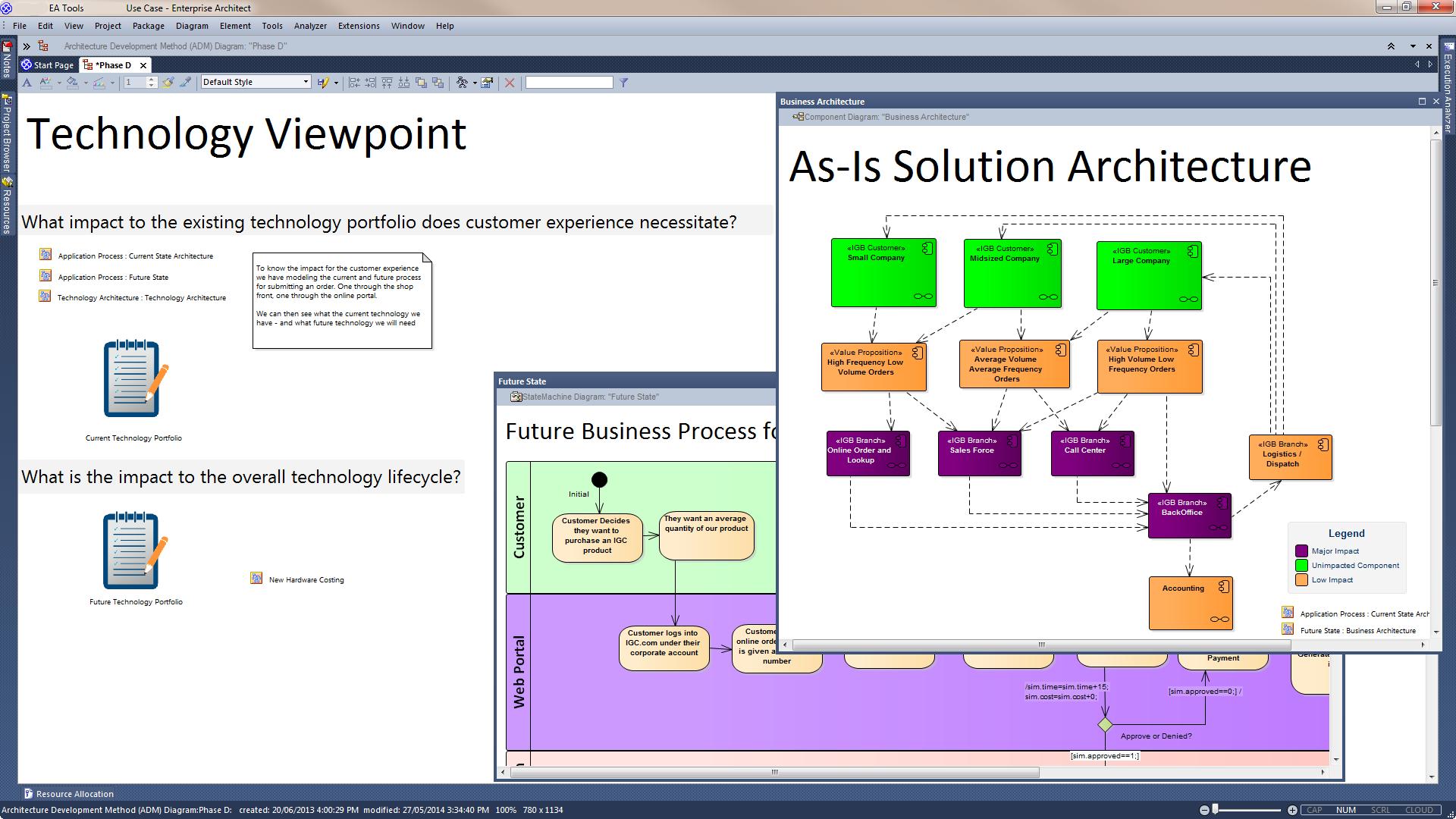 Enterprise architect the enterprise architecture solution for Entreprise architecte download