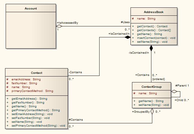 Class diagram enterprise architect user guide class diagram connector toolbox icons ccuart Choice Image