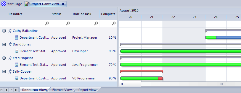 Gantt View Enterprise Architect User Guide