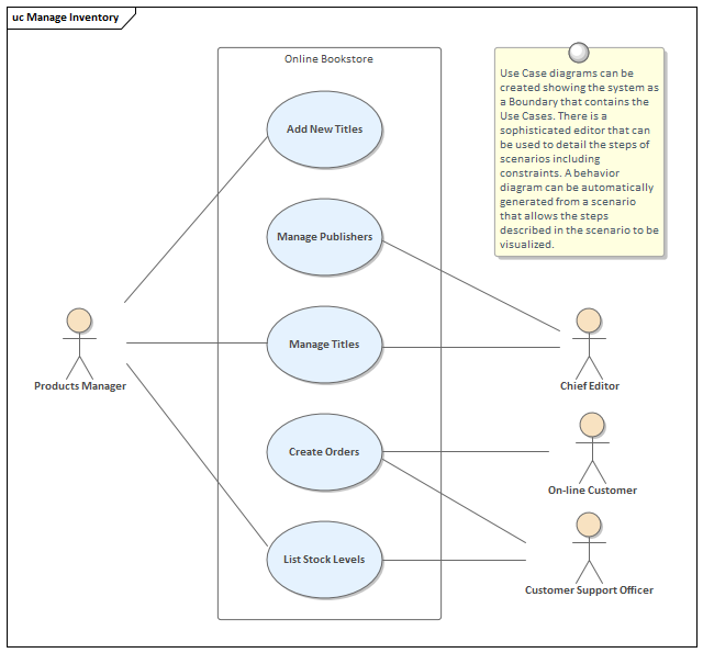 Use Cases And Scenarios Enterprise Architect User Guide
