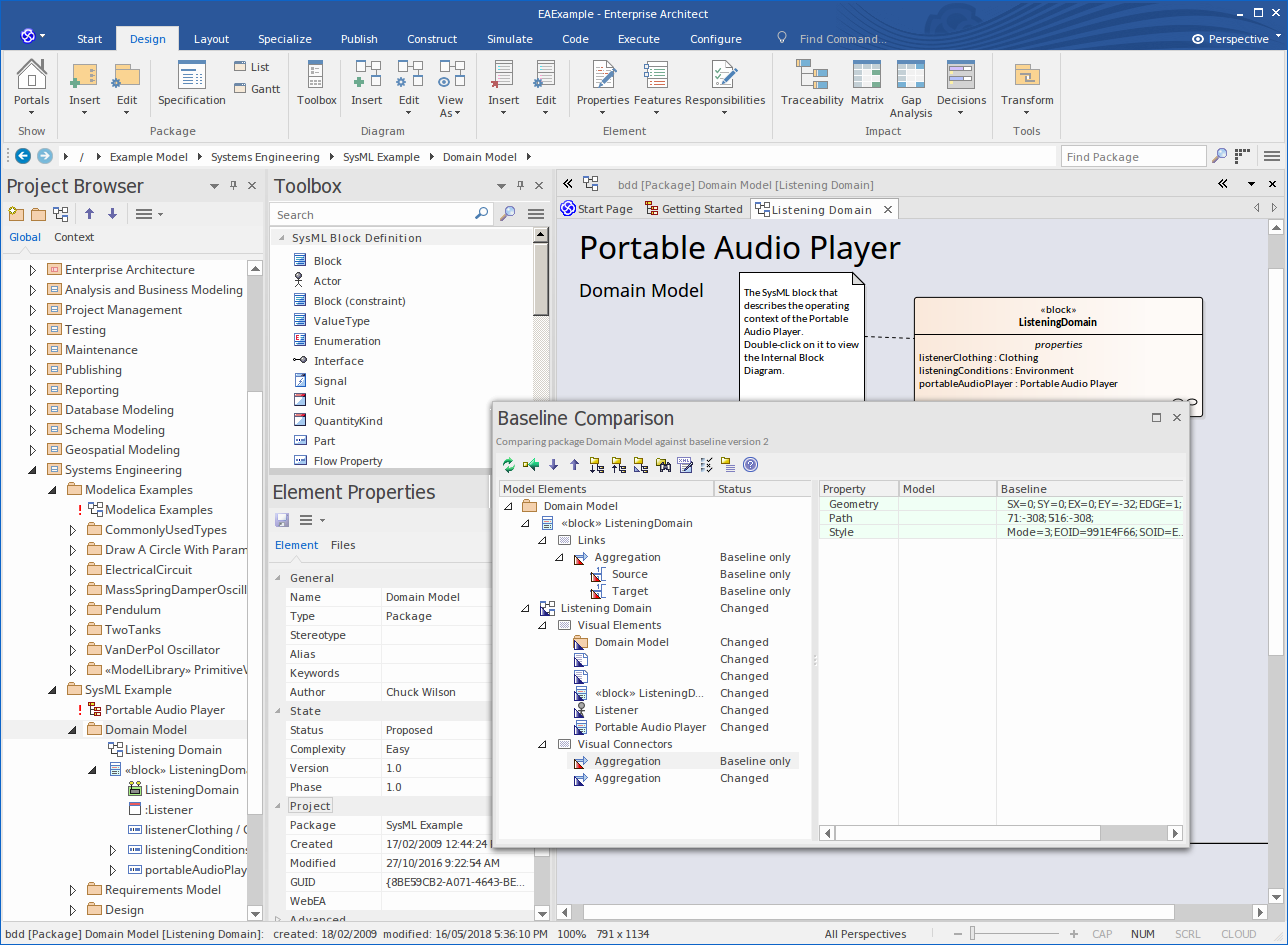 Model Repository Enterprise Architect User Guide Sparxsystems Europe Reading Sample Project Development With Uml And The