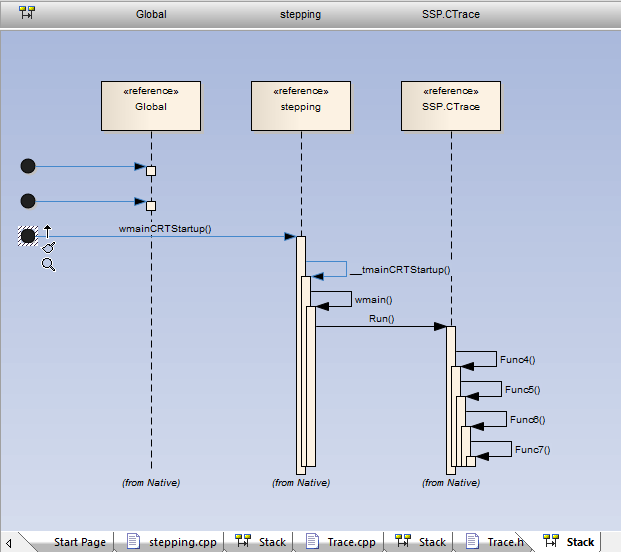 Create sequence diagram of call stack ea user guide vea stack seq diagram ccuart Images