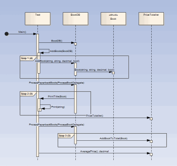 How it works enterprise architect user guide veasmallsequencediagram ccuart Images