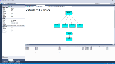 Virtualized Elements
