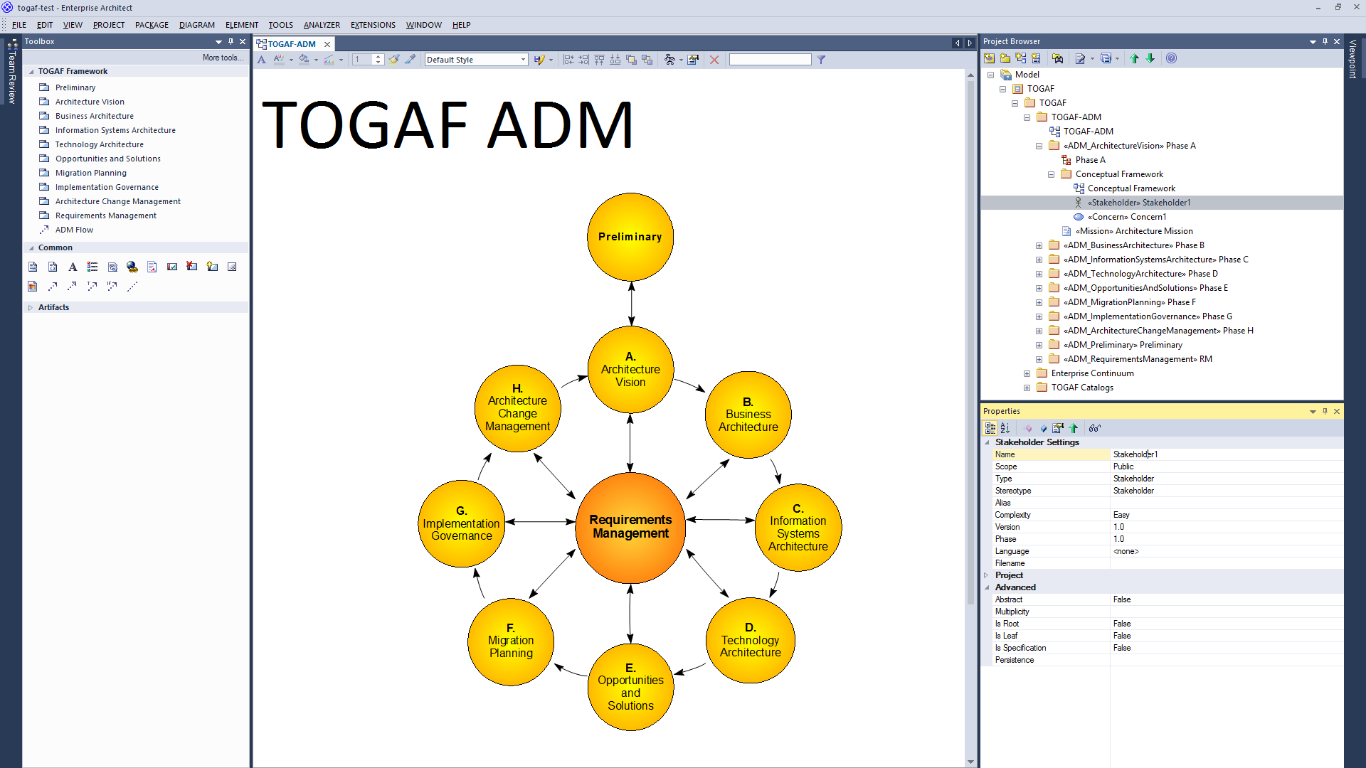 Mdg Technology For Togaf Sparx Systems