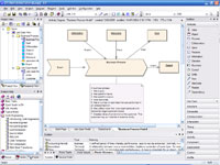 Business Process Model using the Business Process Modeling Notation (BPMN)