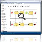 BPMN in Enterprise Architect