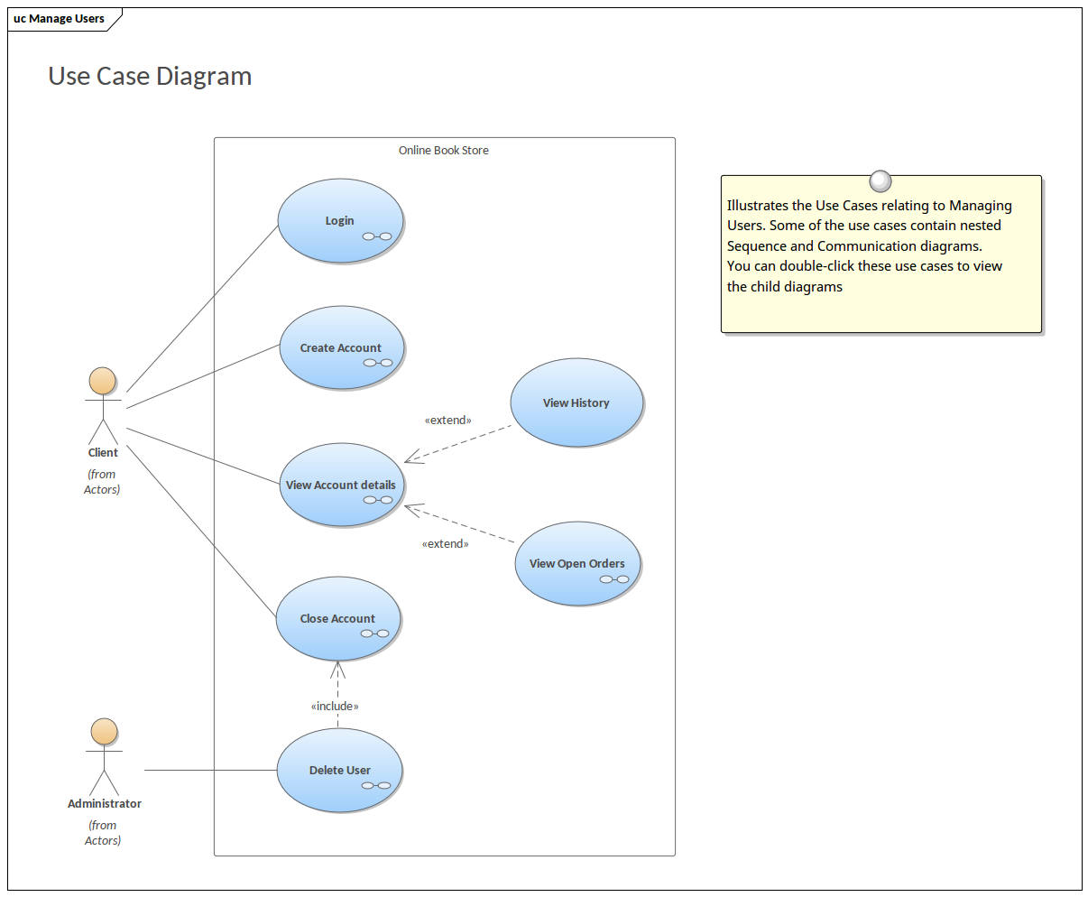 Er Diagram Of Online Bookstore Project Manual Guide